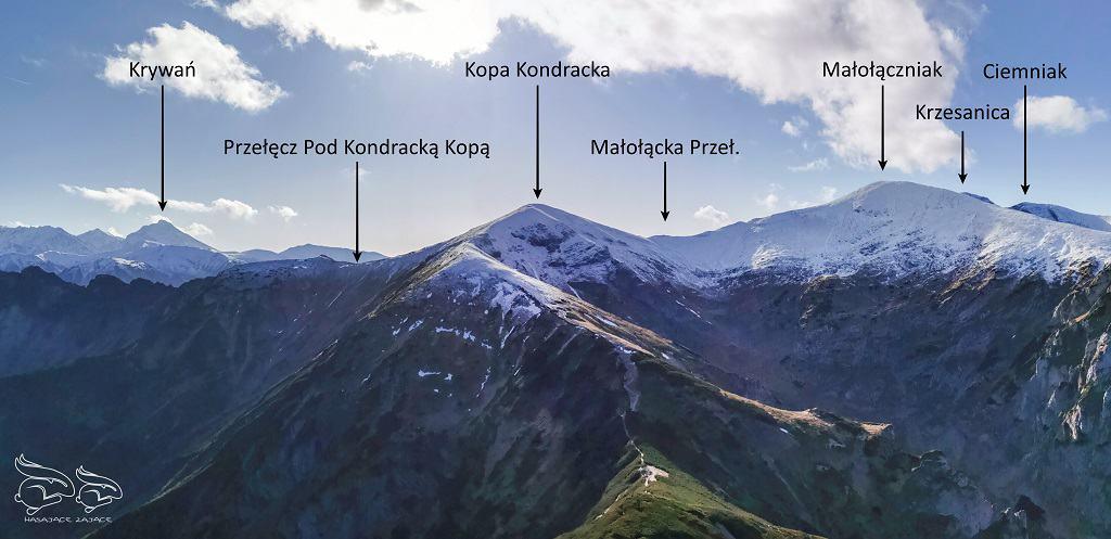 Giewont Panorama