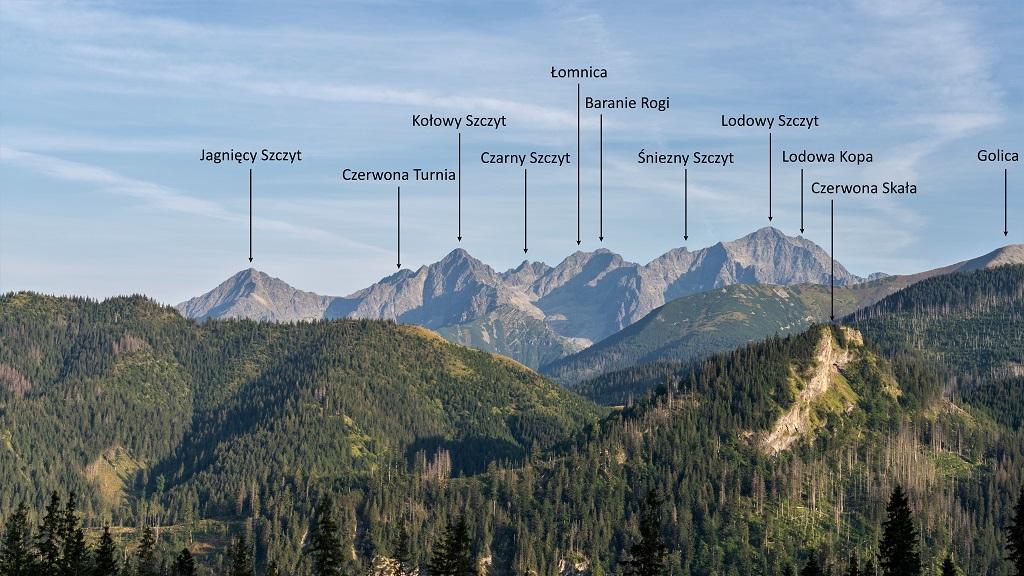rusinowa polana opis panoramy